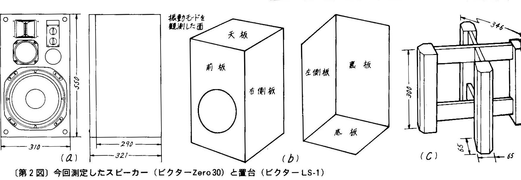 音响脚架对音质的改变(二)